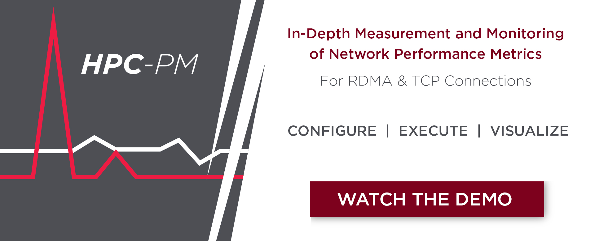 High Performance Computing Performance Monitor for RDMA and TCP Connections
