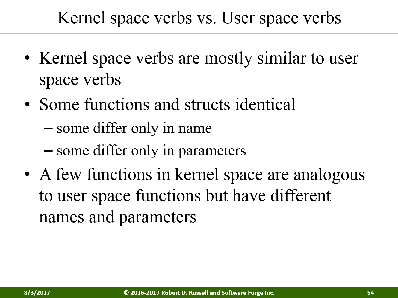RDMA Kernel Space Vs. User Space